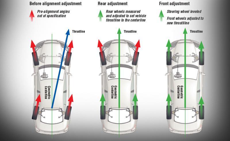 Image 6 - Signature MK wheel alignment specialists